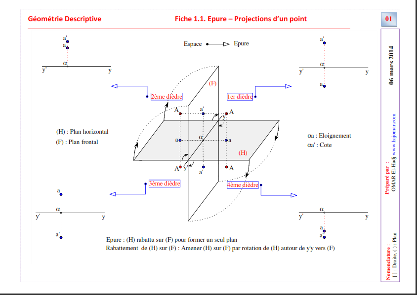 Fiche de cours de GD N° 1.1. Epure - Projections d'un point